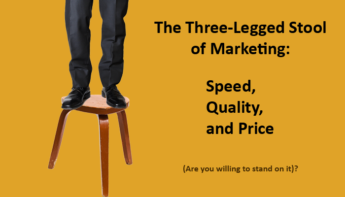 Marketing Principles: Price, Quality, Speed